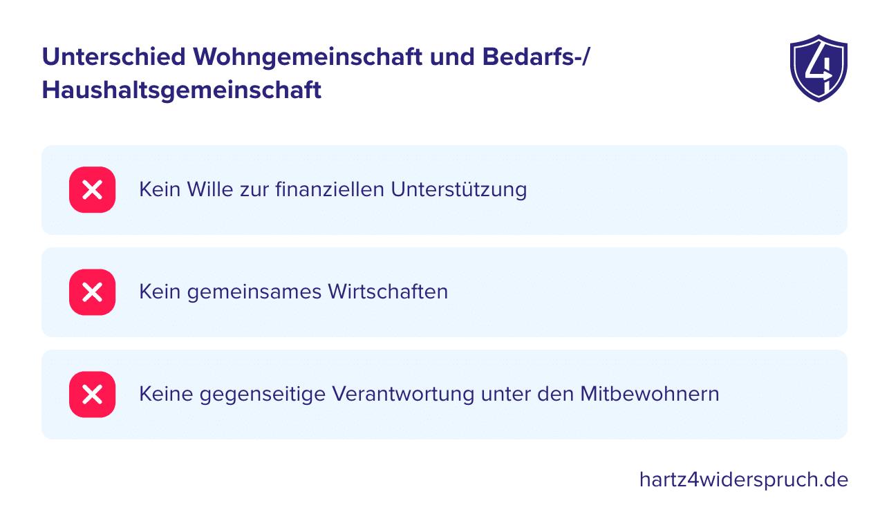 Unterschied Wohngemeinschaft und Bedarfs-/ Haushaltsgemeinschaft