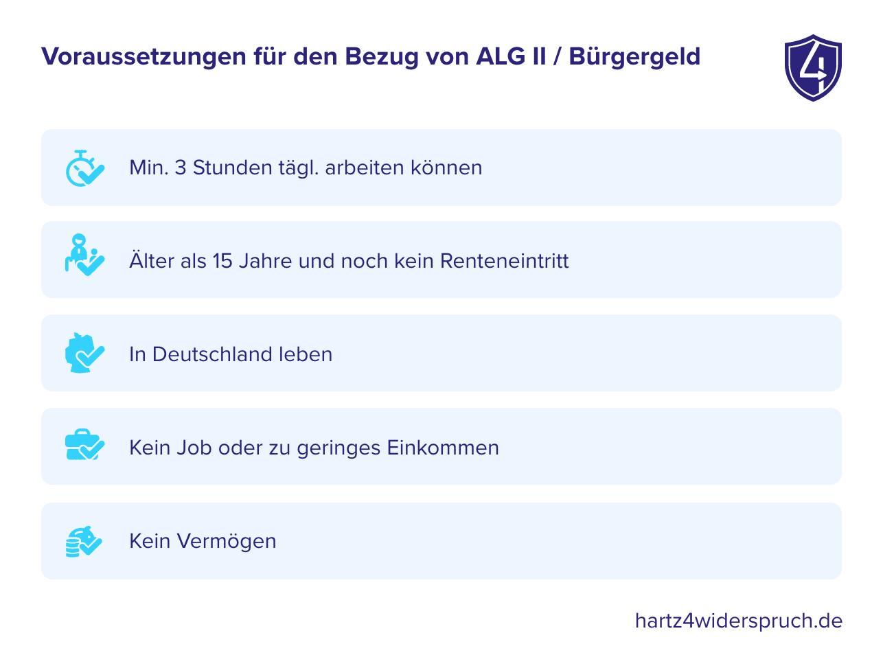 Voraussetzungen für den Bezug von ALG II / Hartz 4